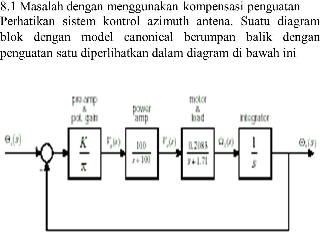 Untuk membuat sistem menjadi sistem ordo 2, kita anggap bahwa konstanta waktu power amplifier cukup kecil jika dibandingkan dengan konstanta-konstanta waktu motor plus beban (load), sehingga power amplifier dapat digantikan dengan penguatan DC-nya (=1).
