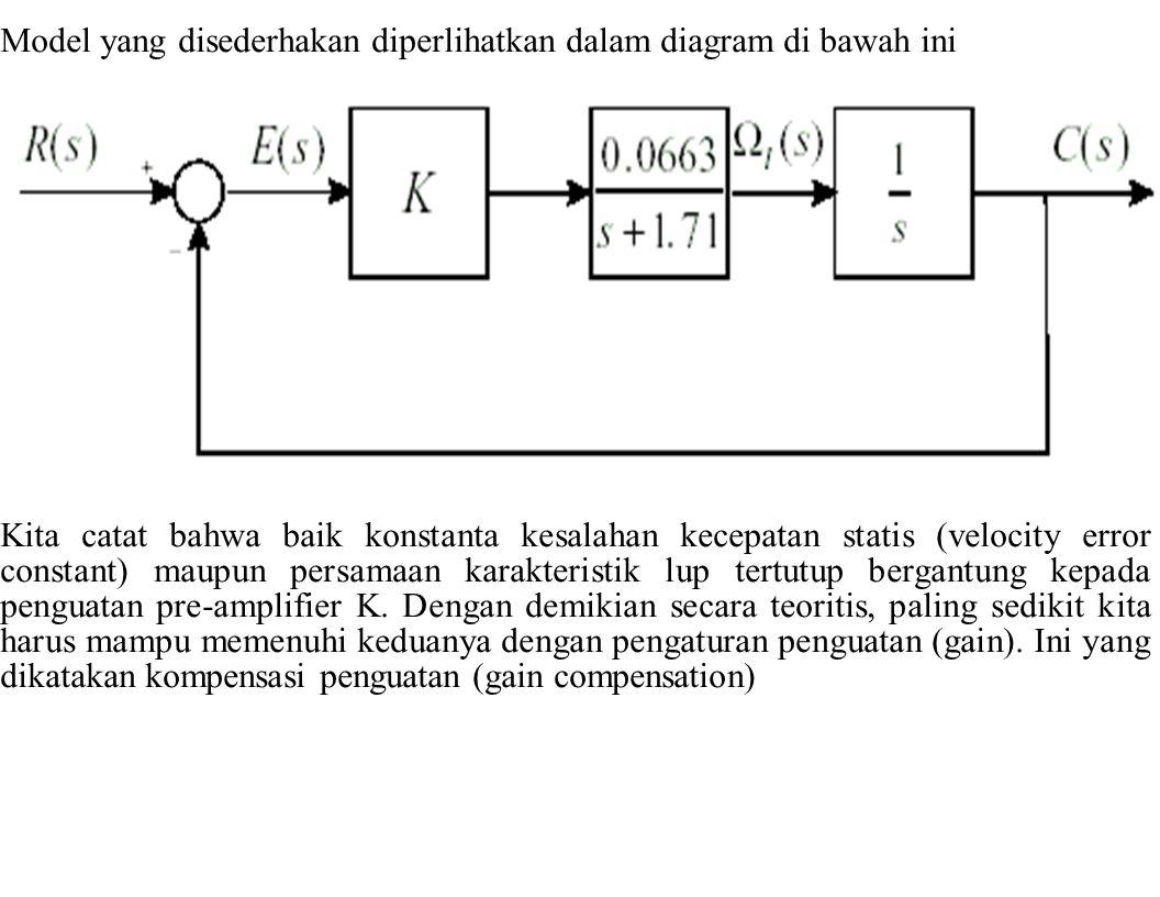 Model yang disederhakan diperlihatkan dalam diagram di bawah ini Kita catat bahwa baik konstanta kesalahan kecepatan statis (velocity error constant)