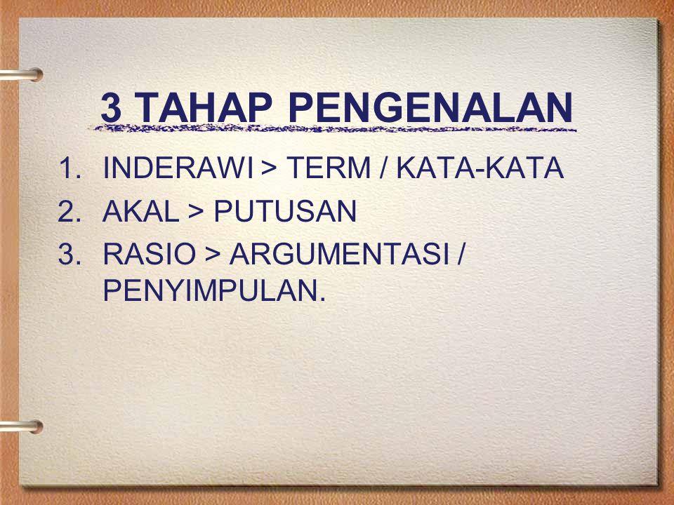 3 TAHAP PENGENALAN 1.INDERAWI > TERM / KATA-KATA 2.AKAL > PUTUSAN 3.RASIO > ARGUMENTASI / PENYIMPULAN.