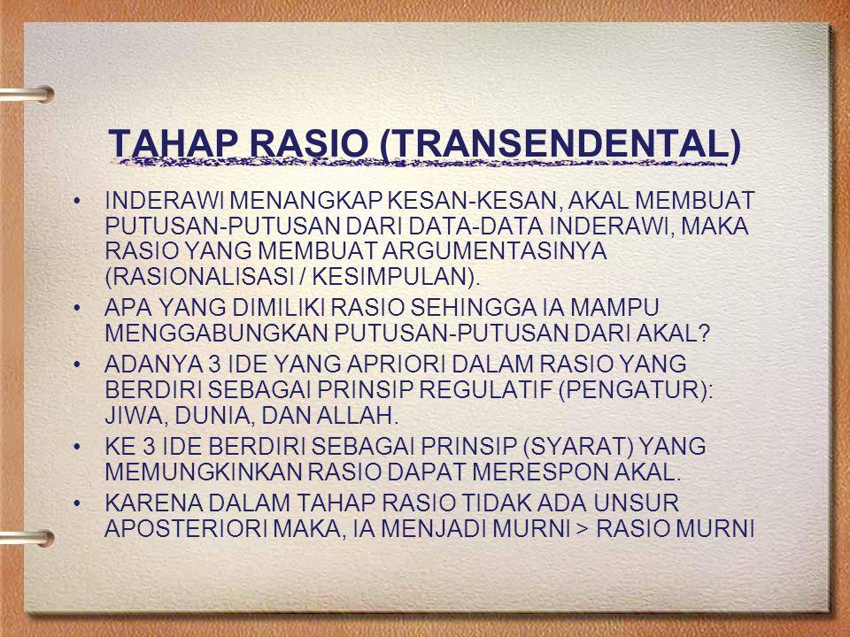 TAHAP RASIO (TRANSENDENTAL) INDERAWI MENANGKAP KESAN-KESAN, AKAL MEMBUAT PUTUSAN-PUTUSAN DARI DATA-DATA INDERAWI, MAKA RASIO YANG MEMBUAT ARGUMENTASINYA (RASIONALISASI / KESIMPULAN).