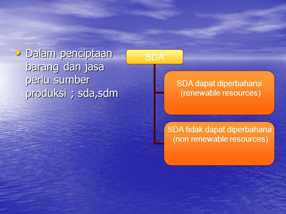 Dalam penciptaan barang dan jasa perlu sumber produksi ; sda,sdm Dalam penciptaan barang dan jasa perlu sumber produksi ; sda,sdm SDA SDA dapat diperb
