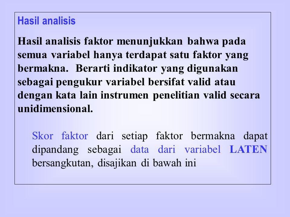 Hasil analisis