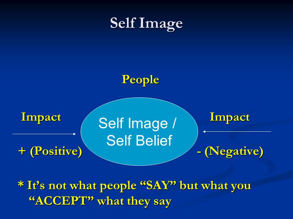 Self Image People People Impact Impact Impact Impact + (Positive) - (Negative) * It's not what people SAY but what you ACCEPT what they say Self Image / Self Belief