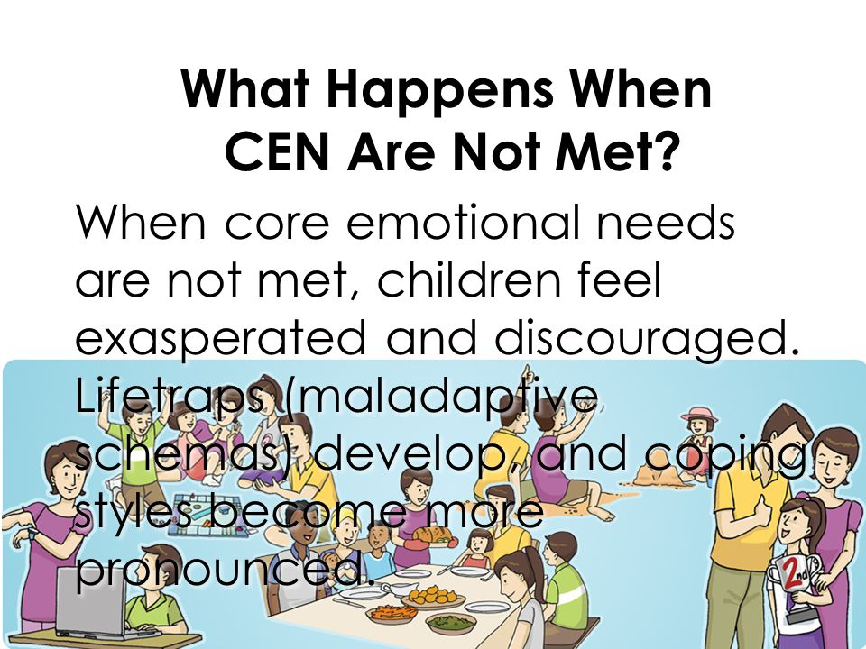 When core emotional needs are not met, children feel exasperated and discouraged.