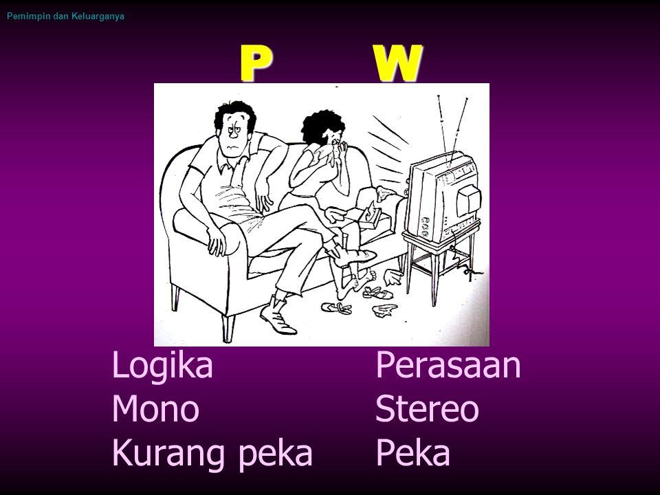 P W LogikaPerasaan MonoStereo Kurang pekaPeka