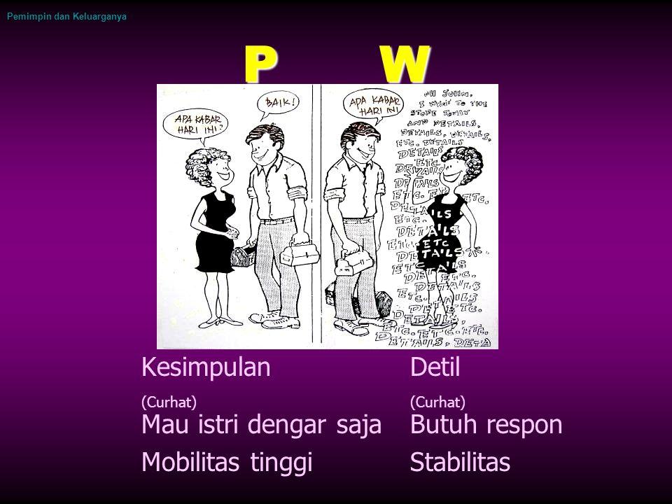 Pemimpin dan Keluarganya P W Kesimpulan Detil (Curhat) Mau istri dengar saja Butuh respon Mobilitas tinggiStabilitas