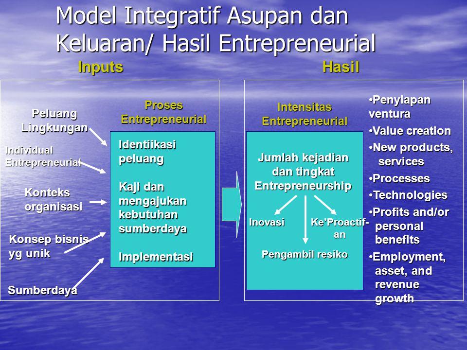 Model Integratif Asupan dan Keluaran/ Hasil Entrepreneurial Identiikasi peluang Kaji dan mengajukan kebutuhan sumberdaya Implementasi Peluang Lingkung