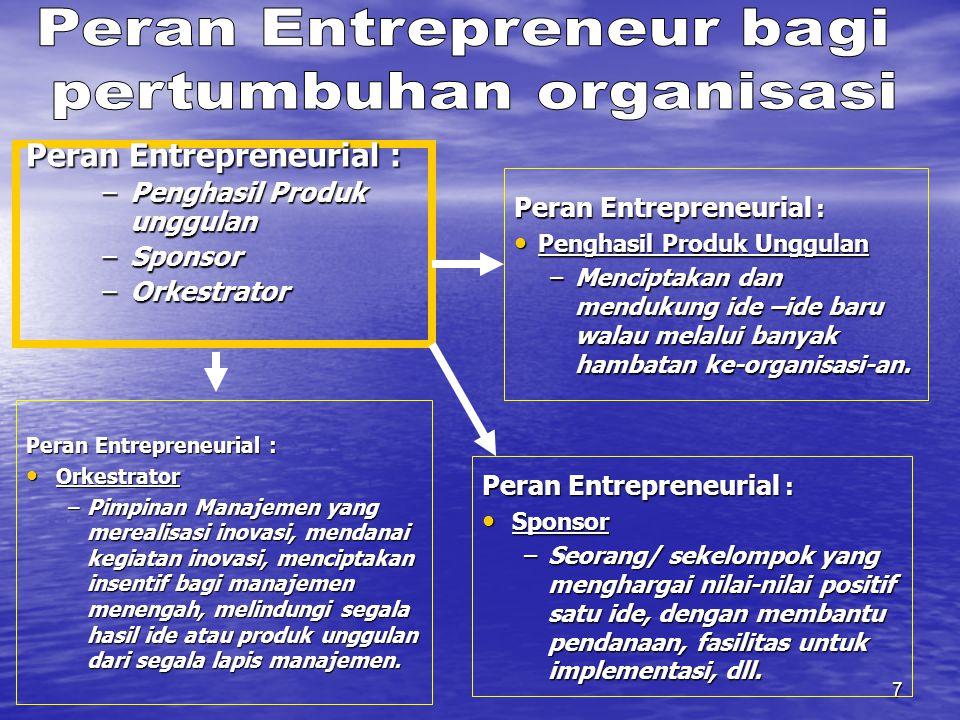 7 Peran Entrepreneurial : –Penghasil Produk unggulan –Sponsor –Orkestrator Peran Entrepreneurial : Penghasil Produk Unggulan Penghasil Produk Unggulan