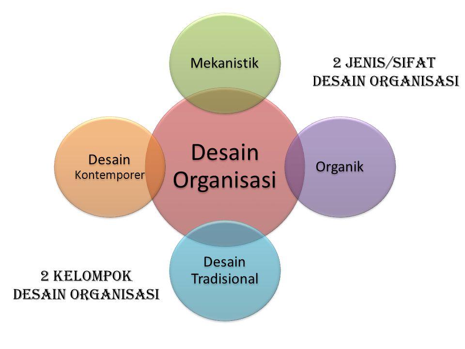 Desain Organisasi MekanistikOrganik Desain Tradisional Desain Kontemporer 2 jenis/sifat desain organisasi 2 Kelompok desain organisasi