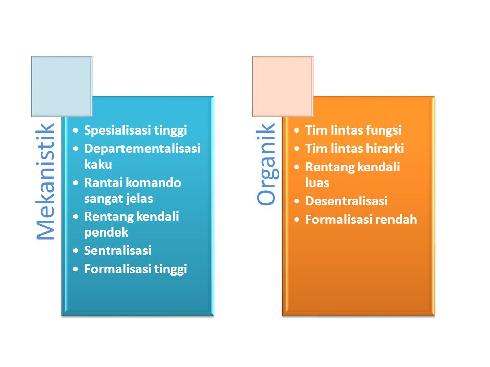 Mekanistik Spesialisasi tinggi Departementalisasi kaku Rantai komando sangat jelas Rentang kendali pendek Sentralisasi Formalisasi tinggi Organik Tim lintas fungsi Tim lintas hirarki Rentang kendali luas Desentralisasi Formalisasi rendah