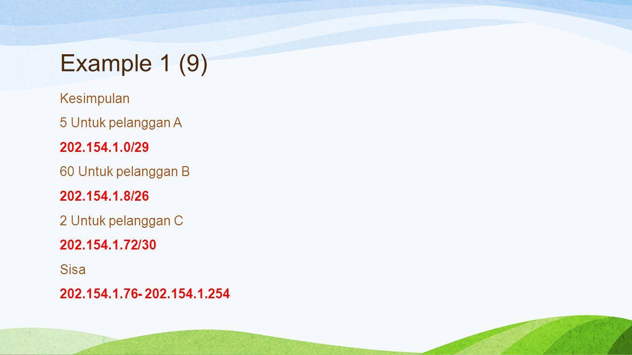 Example 1 (9) Kesimpulan 5 Untuk pelanggan A 202.154.1.0/29 60 Untuk pelanggan B 202.154.1.8/26 2 Untuk pelanggan C 202.154.1.72/30 Sisa 202.154.1.76- 202.154.1.254