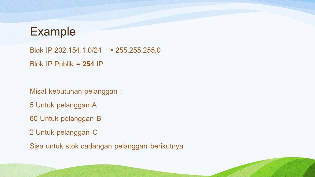 Example Blok IP 202.154.1.0/24 -> 255.255.255.0 Blok IP Publik = 254 IP Misal kebutuhan pelanggan : 5 Untuk pelanggan A 60 Untuk pelanggan B 2 Untuk pelanggan C Sisa untuk stok cadangan pelanggan berikutnya