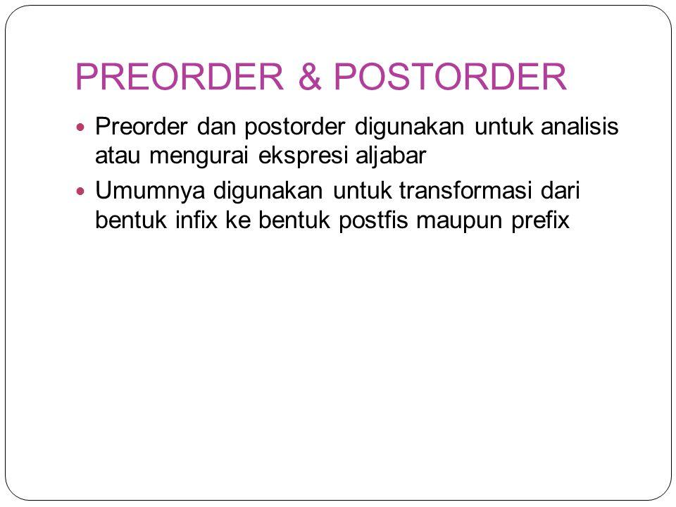 PREORDER & POSTORDER Preorder dan postorder digunakan untuk analisis atau mengurai ekspresi aljabar Umumnya digunakan untuk transformasi dari bentuk i