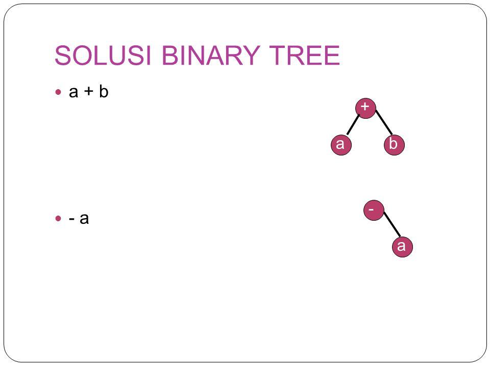 SOLUSI BINARY TREE a + b - a + ab - a