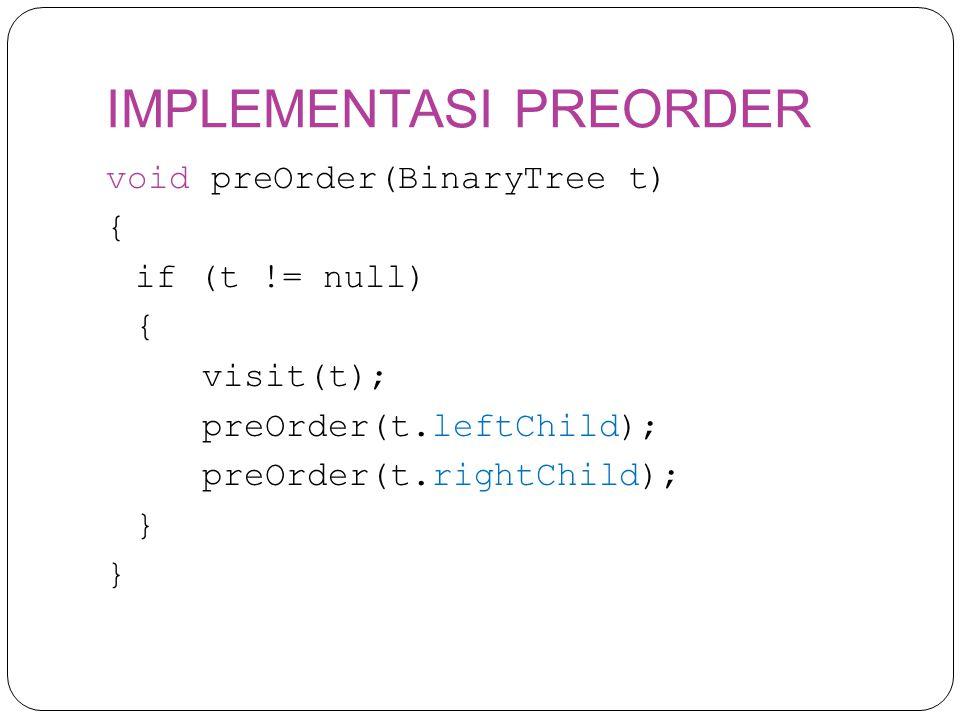 IMPLEMENTASI PREORDER void preOrder(BinaryTree t) { if (t != null) { visit(t); preOrder(t.leftChild); preOrder(t.rightChild); }