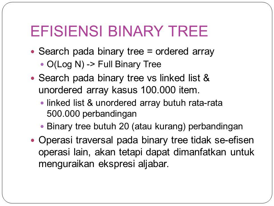 EFISIENSI BINARY TREE Search pada binary tree = ordered array O(Log N) -> Full Binary Tree Search pada binary tree vs linked list & unordered array ka