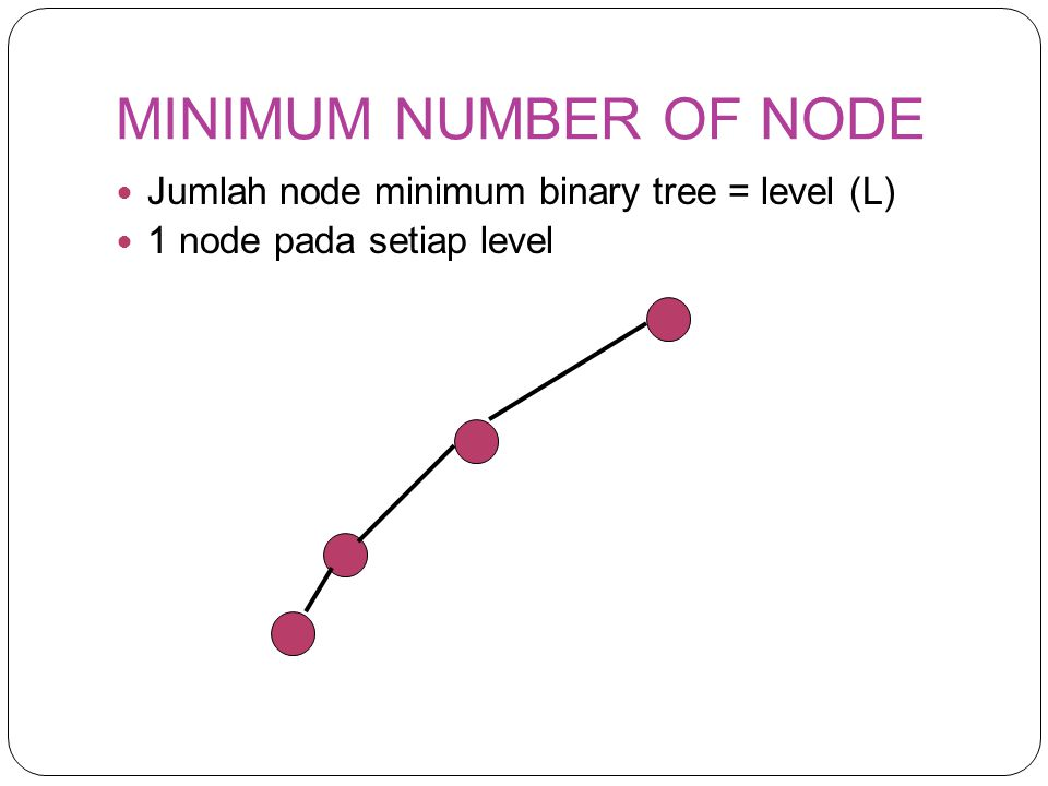 MINIMUM NUMBER OF NODE Jumlah node minimum binary tree = level (L) 1 node pada setiap level