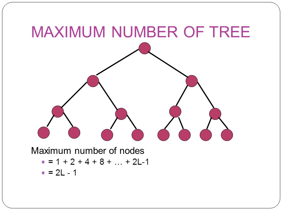 MAXIMUM NUMBER OF TREE Maximum number of nodes = 1 + 2 + 4 + 8 + … + 2L-1 = 2L - 1