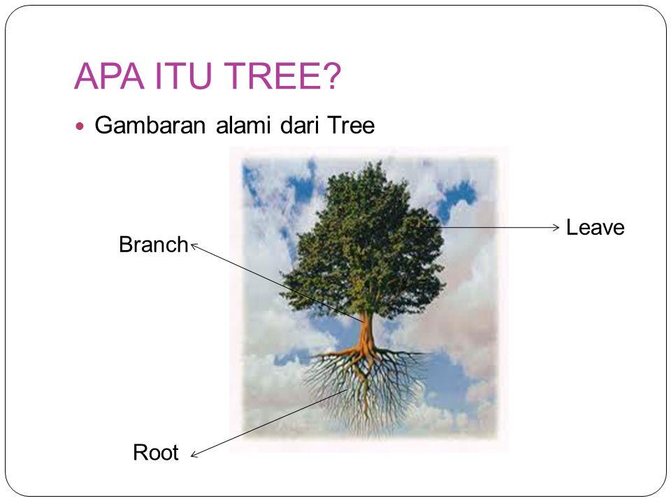 APA ITU TREE? Gambaran alami dari Tree Branch Leave Root