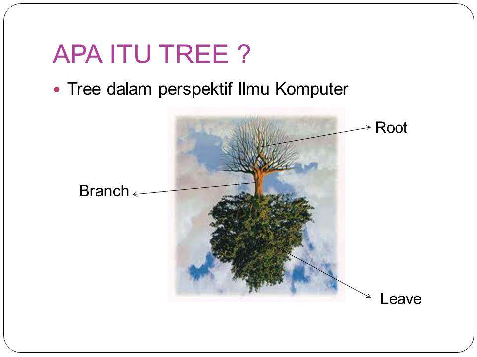 APA ITU TREE ? Tree dalam perspektif Ilmu Komputer Root Leave Branch