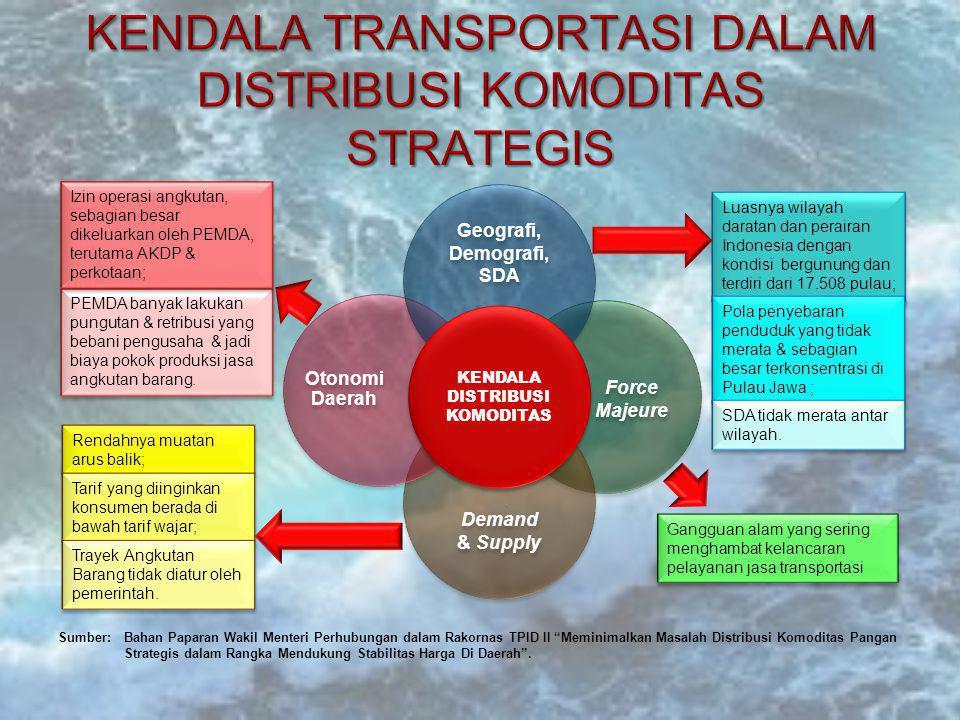 Sumber:Bahan Paparan Wakil Menteri Perhubungan dalam Rakornas TPID II Meminimalkan Masalah Distribusi Komoditas Pangan Strategis dalam Rangka Mendukung Stabilitas Harga Di Daerah .