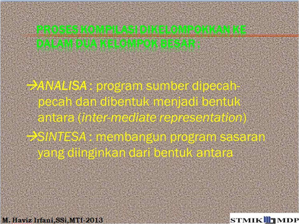  ANALISA : program sumber dipecah- pecah dan dibentuk menjadi bentuk antara (inter-mediate representation)  SINTESA : membangun program sasaran yang