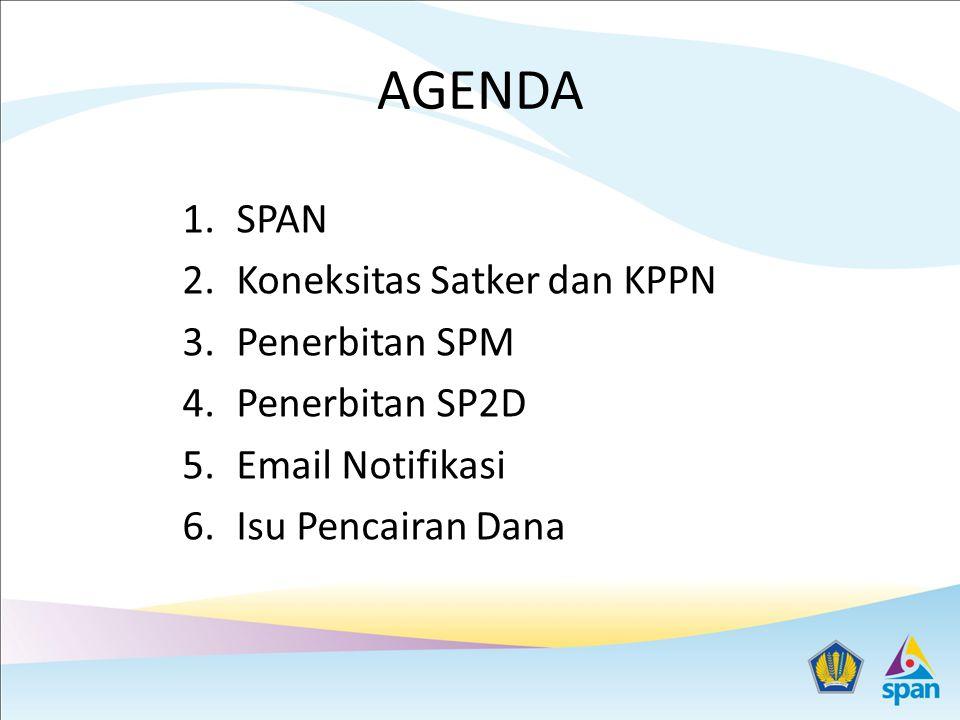 AGENDA 1.SPAN 2.Koneksitas Satker dan KPPN 3.Penerbitan SPM 4.Penerbitan SP2D 5.Email Notifikasi 6.Isu Pencairan Dana