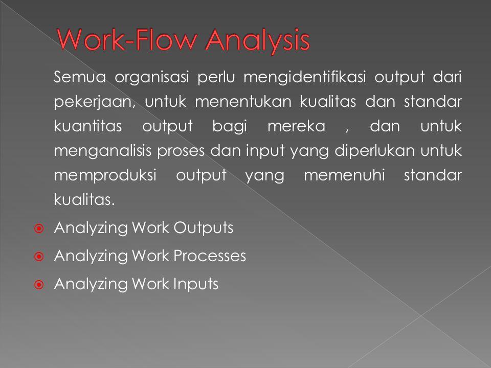 Sedangkan work flow analysis memberikan gambaran longitudinal hubungan dinamis dimana input dikonversi menjadi output, struktur organisasi memberikan gambaran penampang hubungan statis antara individu dan unit yang menciptakan output.