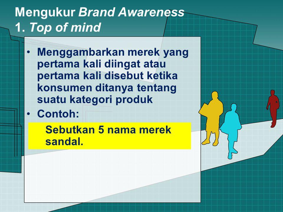 Mengukur Brand Awareness 1.