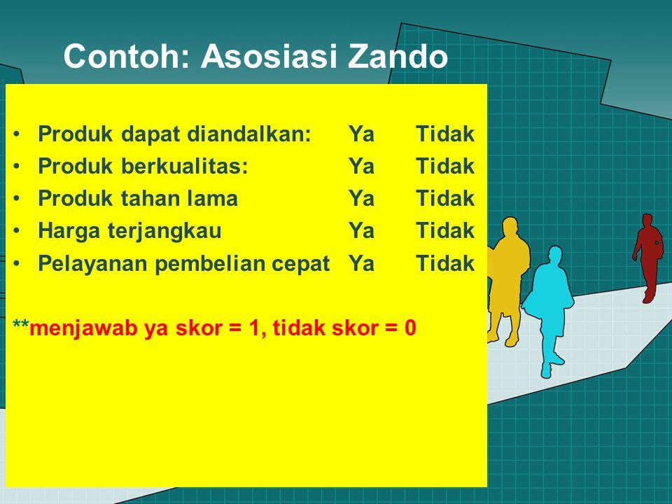 Contoh: Asosiasi Zando Produk dapat diandalkan:YaTidak Produk berkualitas:YaTidak Produk tahan lamaYaTidak Harga terjangkauYaTidak Pelayanan pembelian cepatYaTidak **menjawab ya skor = 1, tidak skor = 0