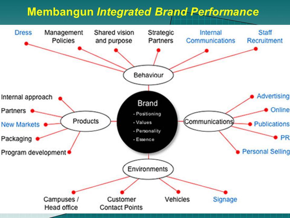 Membangun Integrated Brand Performance