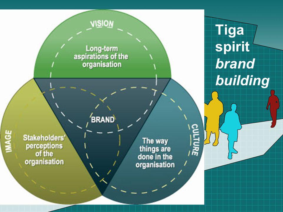 Tiga spirit brand building