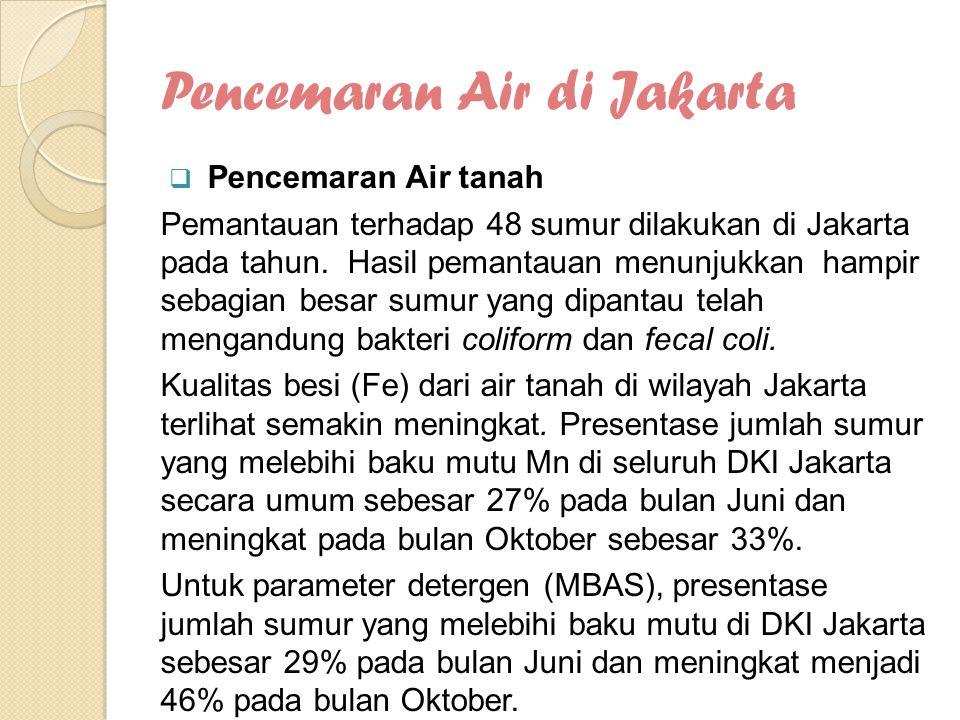 Pencemaran Air di Jakarta  Pencemaran Air tanah Pemantauan terhadap 48 sumur dilakukan di Jakarta pada tahun. Hasil pemantauan menunjukkan hampir seb