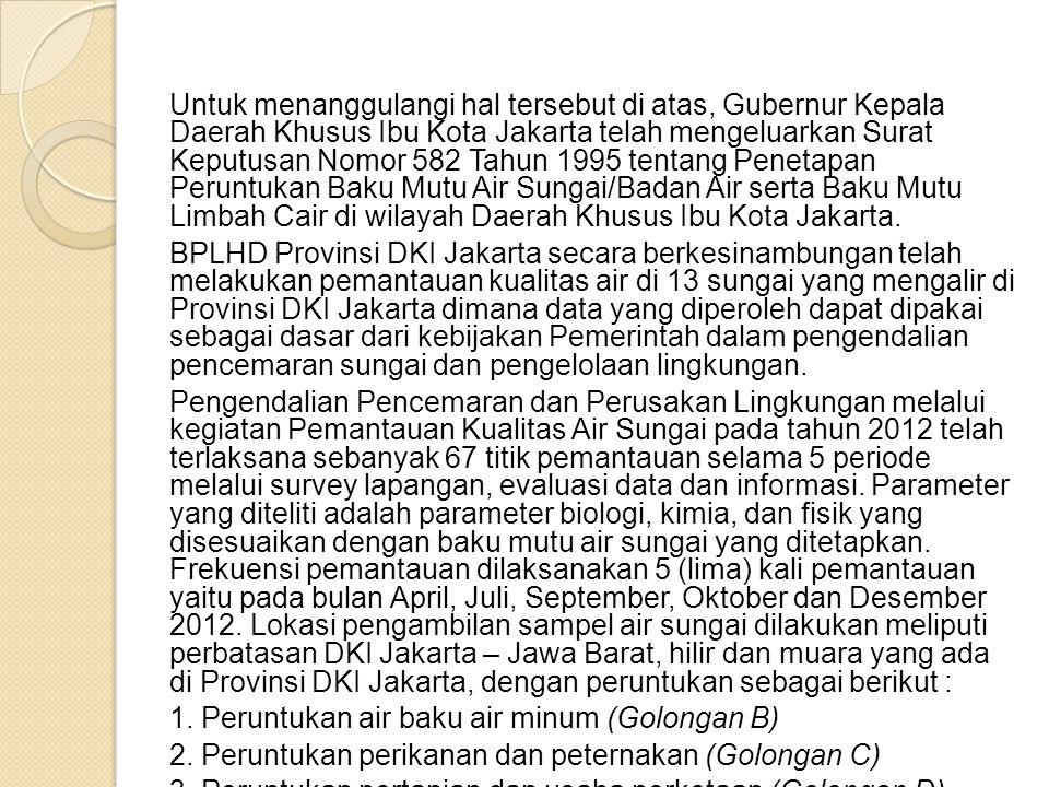 Untuk menanggulangi hal tersebut di atas, Gubernur Kepala Daerah Khusus Ibu Kota Jakarta telah mengeluarkan Surat Keputusan Nomor 582 Tahun 1995 tenta