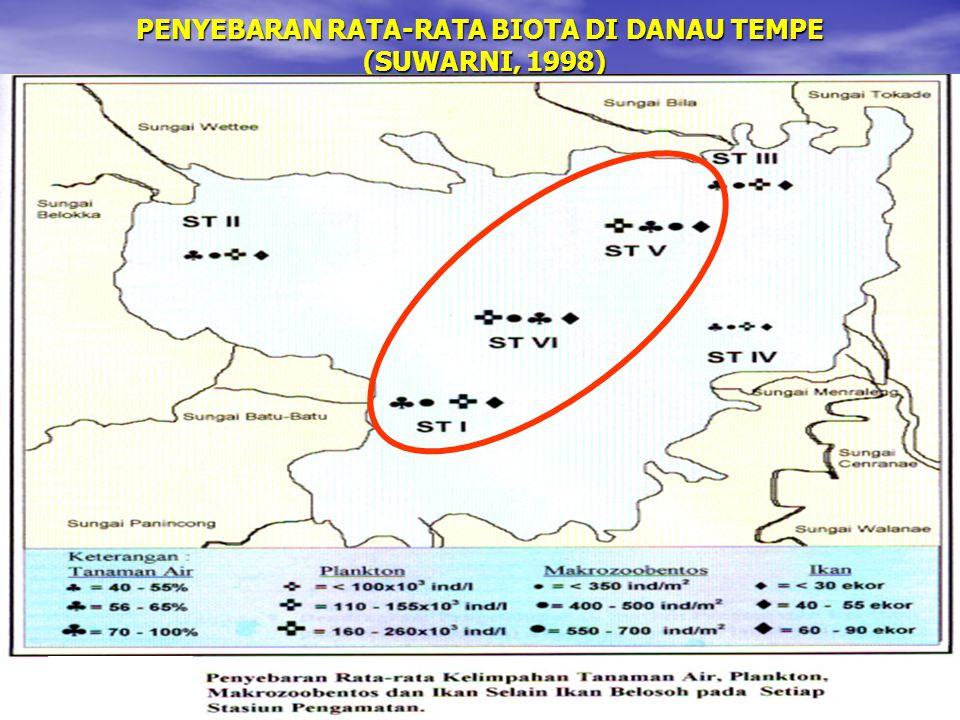 UDANG AIR TAWAR JANTAN (a) DAN BETINA (b) DI DANAU TEMPE (WAKIAH, 2005) a b