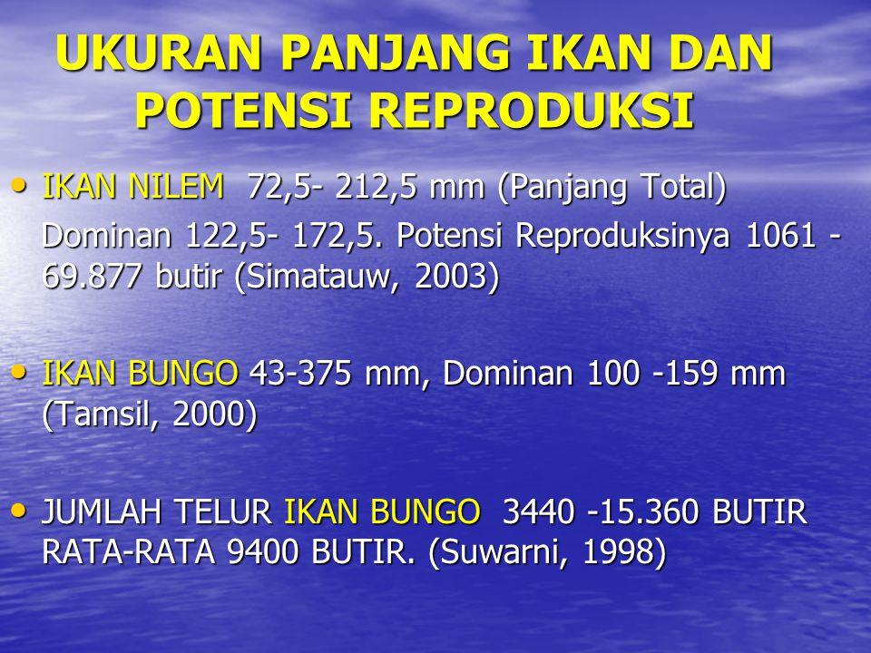 UKURAN PANJANG IKAN DAN POTENSI REPRODUKSI IKAN NILEM 72,5- 212,5 mm (Panjang Total) IKAN NILEM 72,5- 212,5 mm (Panjang Total) Dominan 122,5- 172,5. P