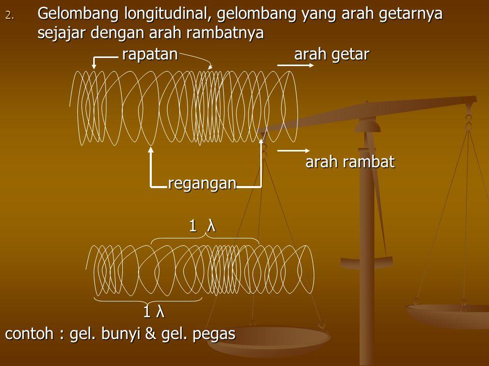 2. Gelombang longitudinal, gelombang yang arah getarnya sejajar dengan arah rambatnya rapatan arah getar rapatan arah getar arah rambat arah rambat re