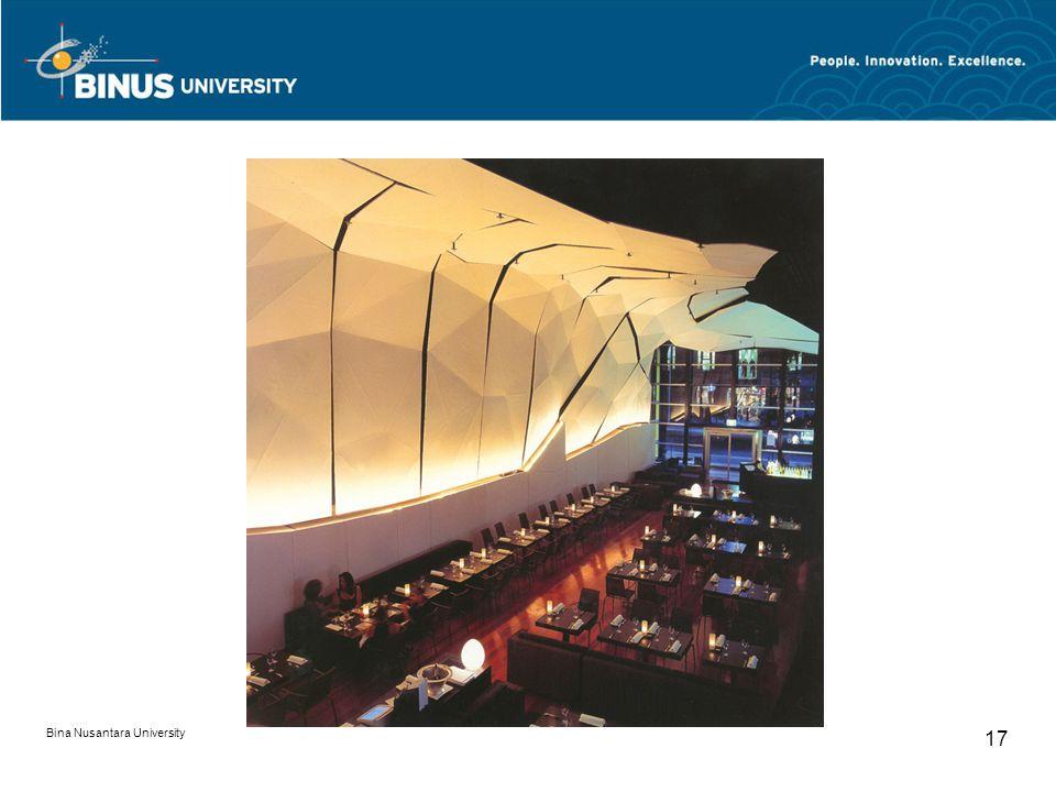Bina Nusantara University 17