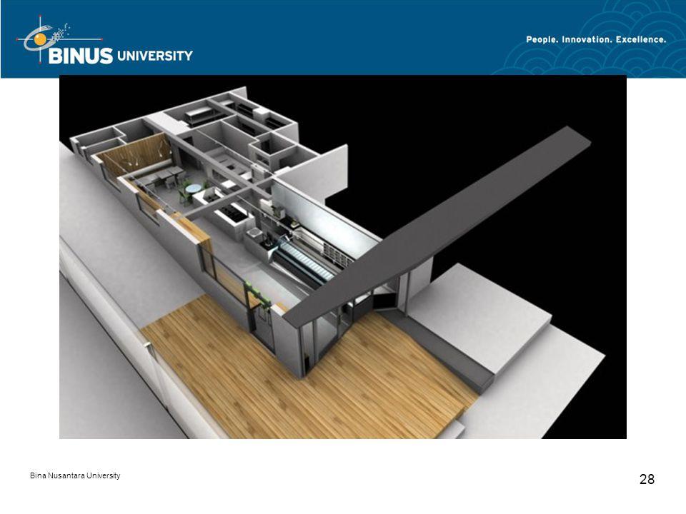 Bina Nusantara University 28