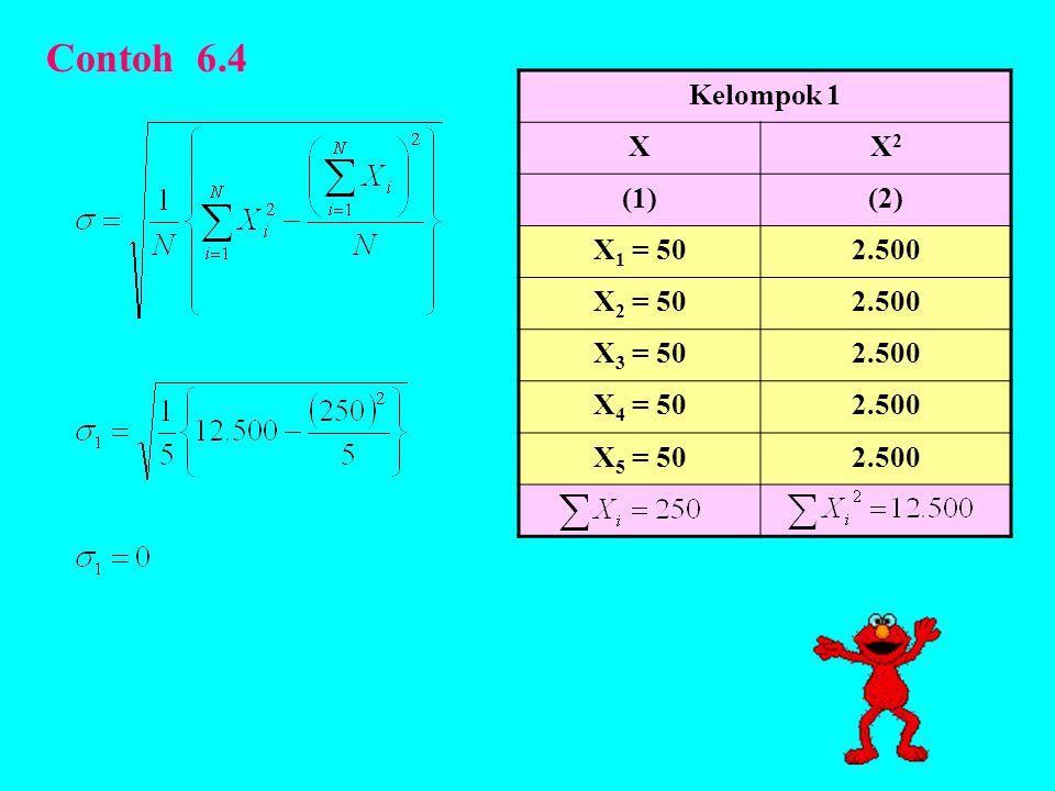 Kelompok 1 XX2X2 (1)(2) X 1 = 502.500 X 2 = 502.500 X 3 = 502.500 X 4 = 502.500 X 5 = 502.500 Contoh 6.4