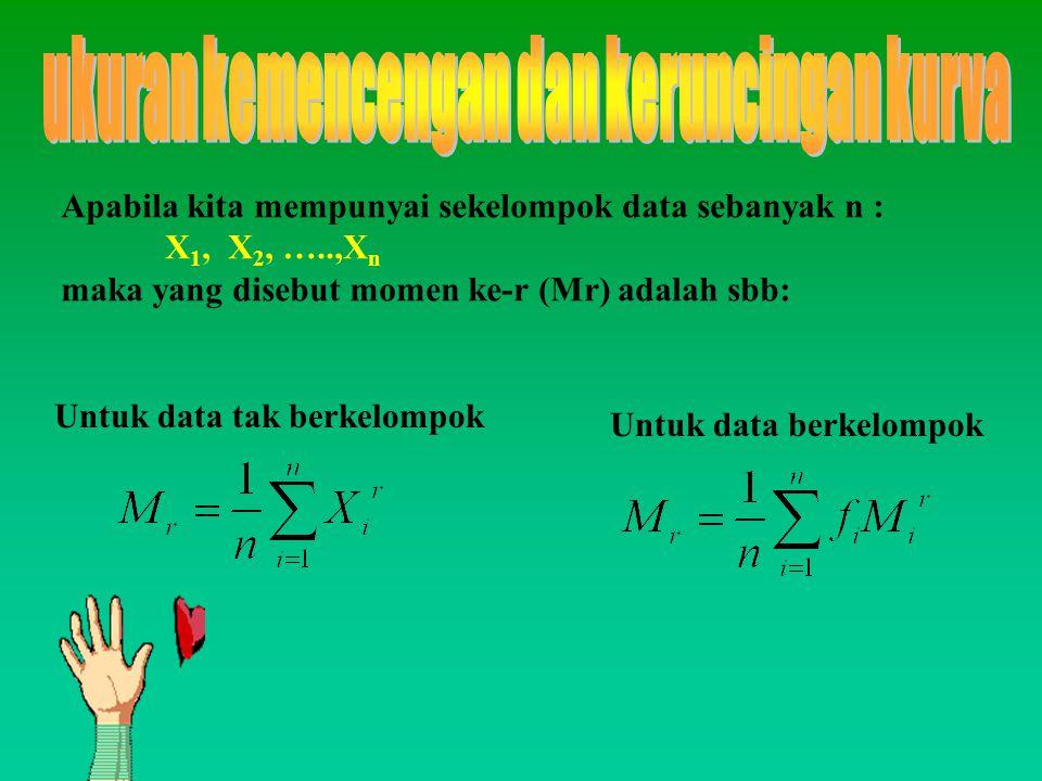 Apabila kita mempunyai sekelompok data sebanyak n : X 1, X 2, …..,X n maka yang disebut momen ke-r (Mr) adalah sbb: Untuk data tak berkelompok Untuk d