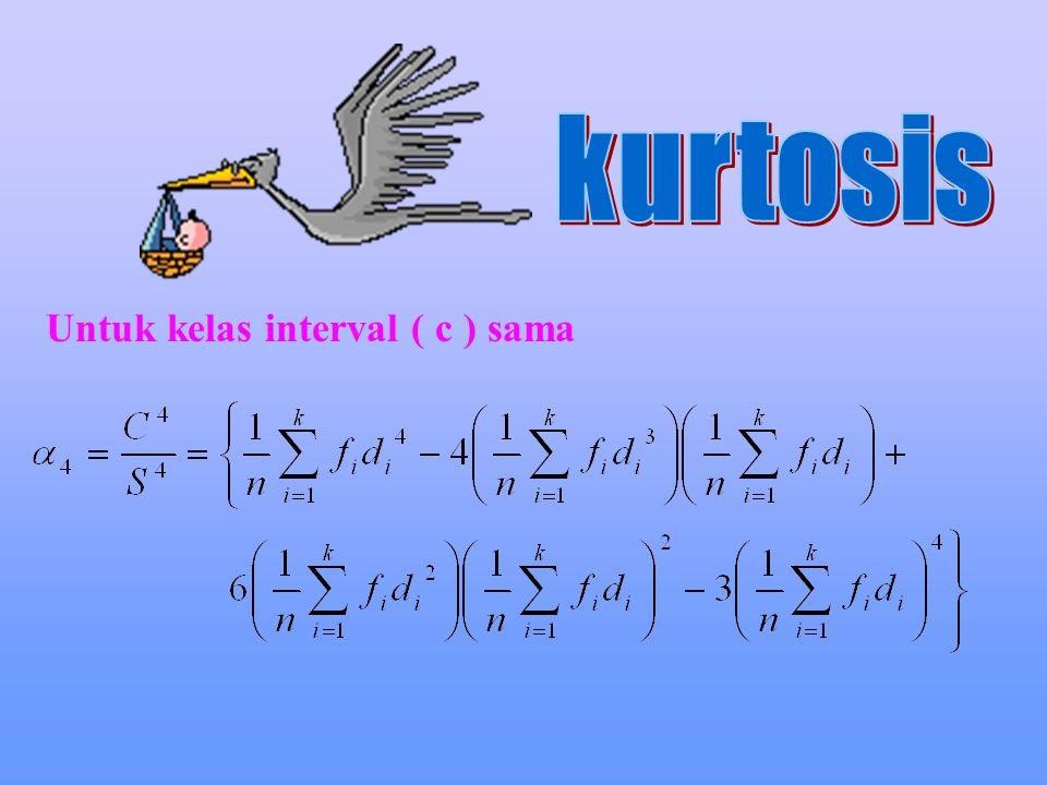 Untuk kelas interval ( c ) sama