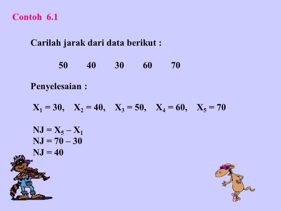 Contoh 6.1 Carilah jarak dari data berikut : 5040306070 Penyelesaian : X 1 = 30, X 2 = 40, X 3 = 50, X 4 = 60, X 5 = 70 NJ = X 5 – X 1 NJ = 70 – 30 NJ