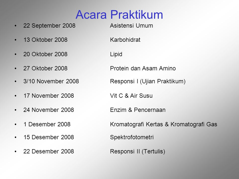 Acara Praktikum 22 September 2008Asistensi Umum 13 Oktober 2008Karbohidrat 20 Oktober 2008Lipid 27 Oktober 2008Protein dan Asam Amino 3/10 November 20
