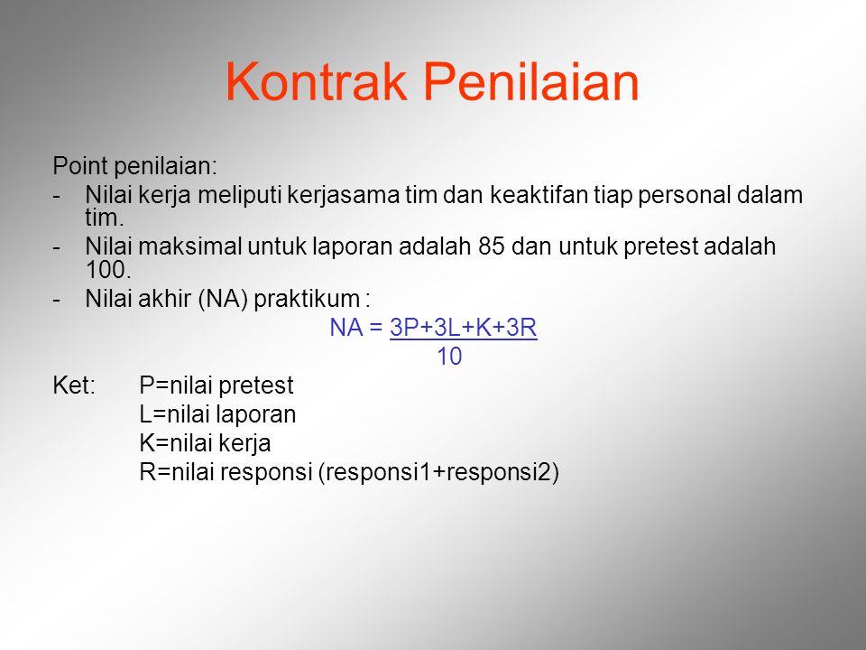 Kontrak Penilaian Point penilaian: -Nilai kerja meliputi kerjasama tim dan keaktifan tiap personal dalam tim. -Nilai maksimal untuk laporan adalah 85