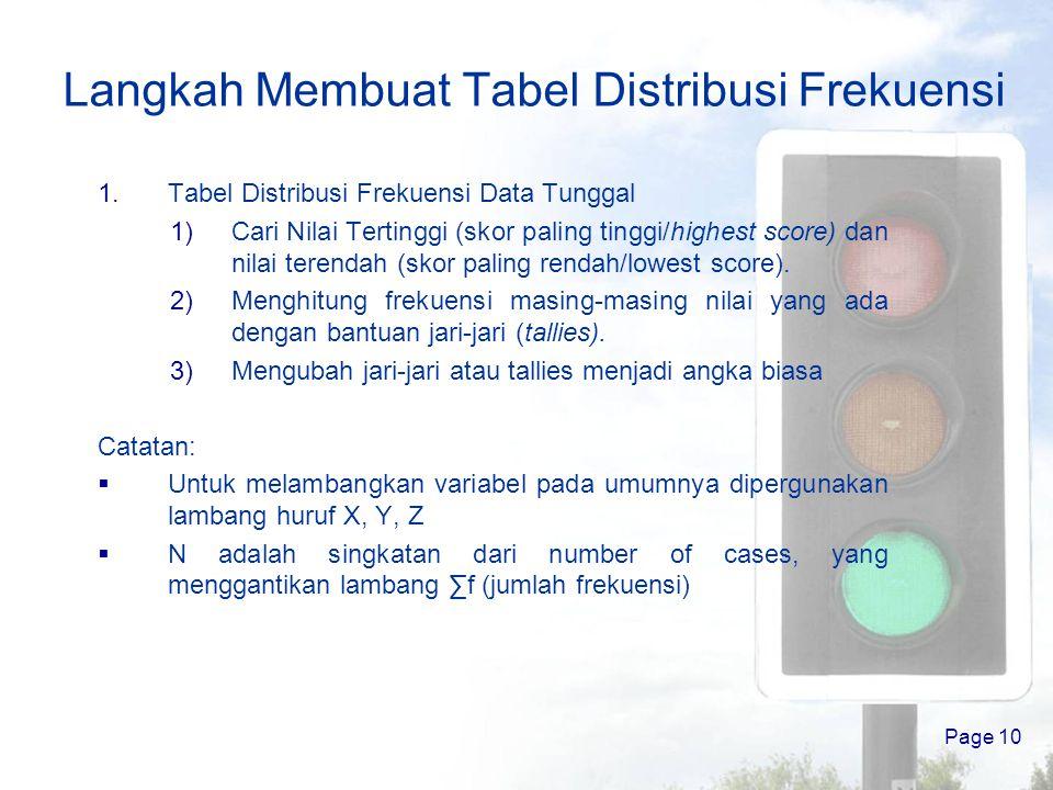 Page 9 5.Tabel Distribusi Persentase Komulatif Contoh: Tabel Persentase Komulatif (Tabel Distribusi Frekuensi Relatif Komulatif) Nilai Mata Kuliah Sta