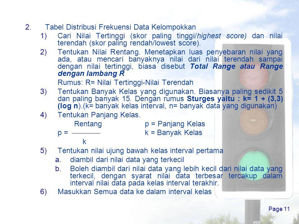 Page 10 Langkah Membuat Tabel Distribusi Frekuensi 1.Tabel Distribusi Frekuensi Data Tunggal 1)Cari Nilai Tertinggi (skor paling tinggi/highest score)