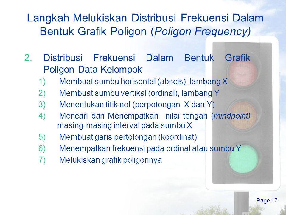 Page 16 Langkah Melukiskan Distribusi Frekuensi Dalam Bentuk Grafik Poligon (Poligon Frequency) 1.Distribusi Frekuensi Dalam Bentuk Grafik Poligon Dat