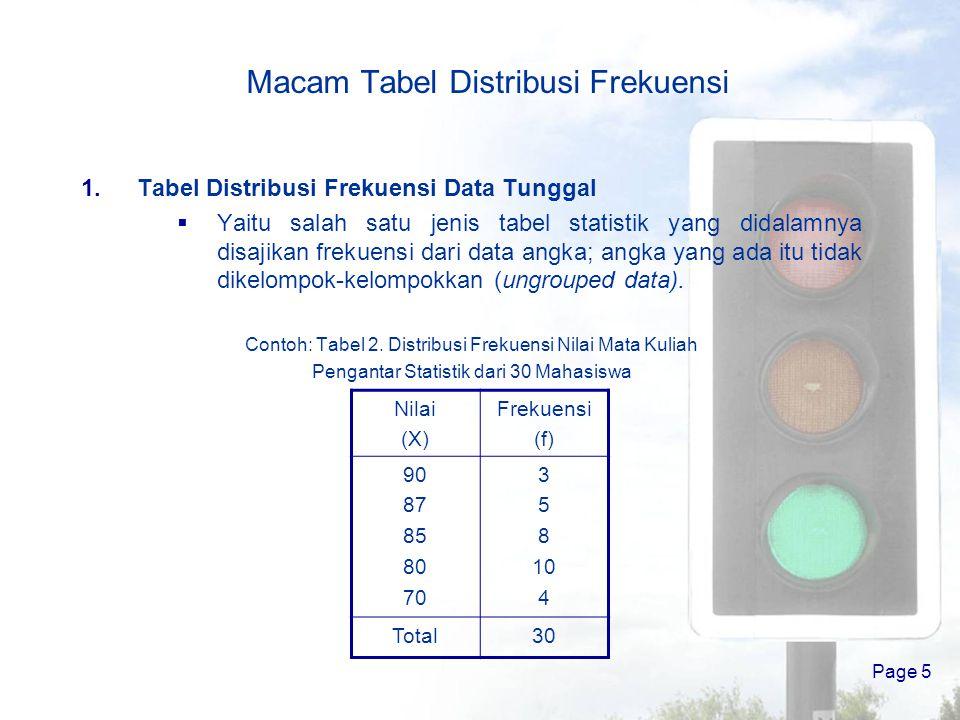 Page 4 Pengertian Tabel Distribusi Frekuensi  Tabel, yaitu alat penyajian data statistik yang berbentuk (dituangkan dalam bentuk) kolom dan lajur  T