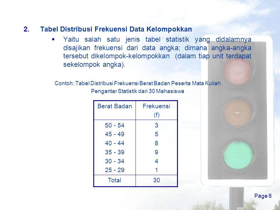Page 5 Macam Tabel Distribusi Frekuensi 1.Tabel Distribusi Frekuensi Data Tunggal  Yaitu salah satu jenis tabel statistik yang didalamnya disajikan f